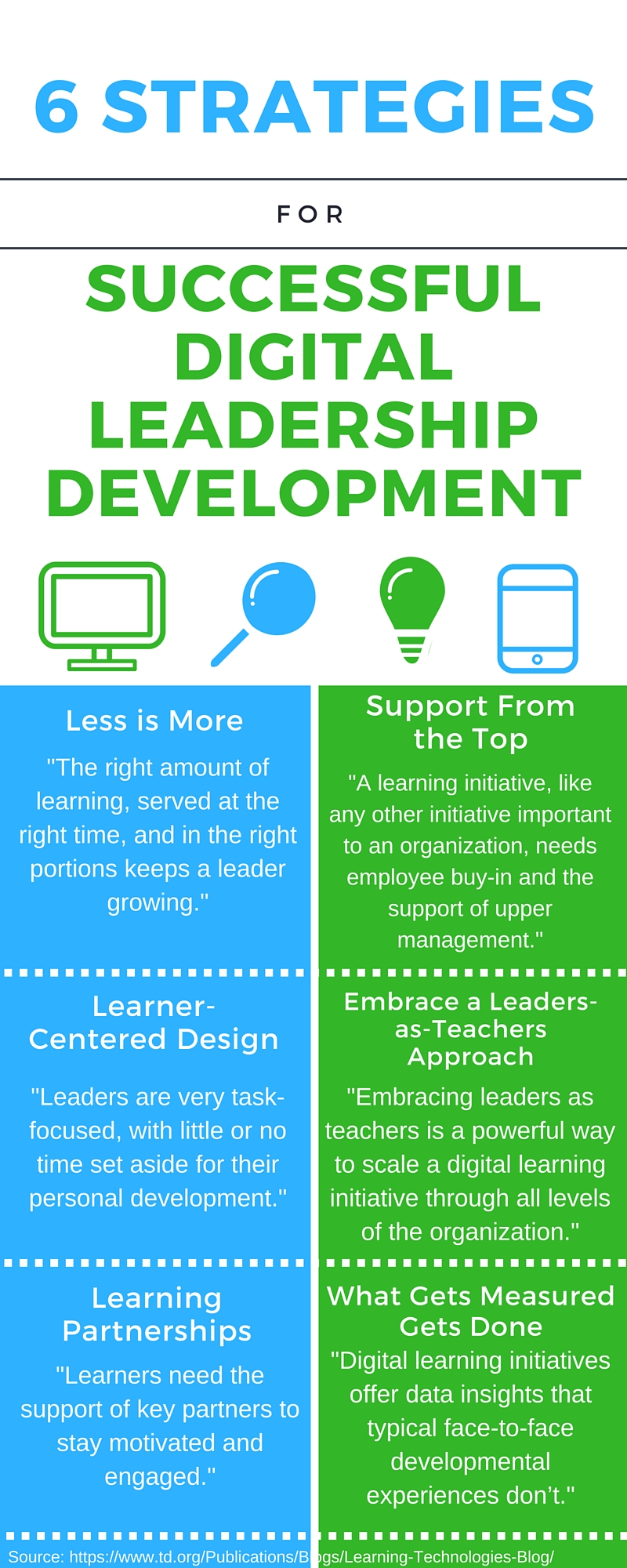 Digital Learning Leadership Development