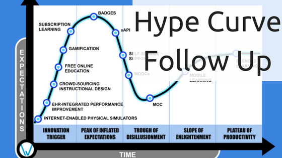 eLearning Hype Curve Follow Up