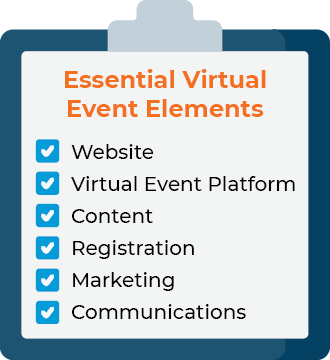 Ensure you have these elements before hosting a virtual event for your association.