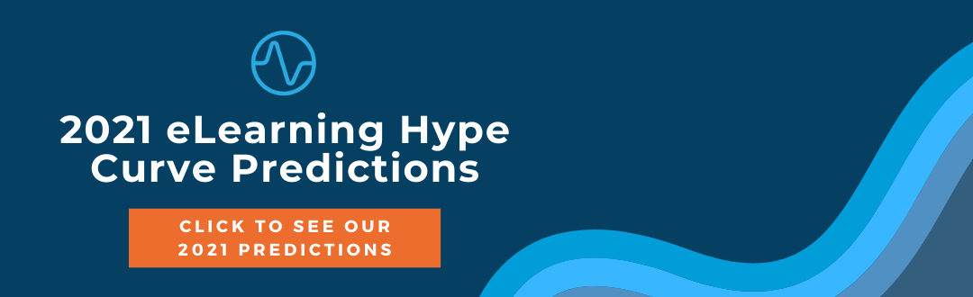 eLearning Hype Curve Predictions 2021