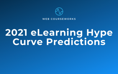 eLearning Hype Curve: Our Predictions for 2021