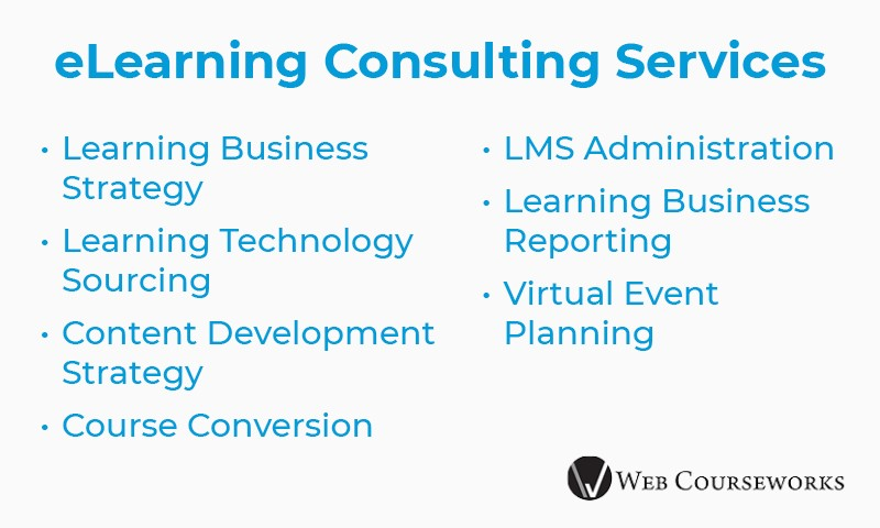 This graphic displays the various services an eLearning consultant could provide.