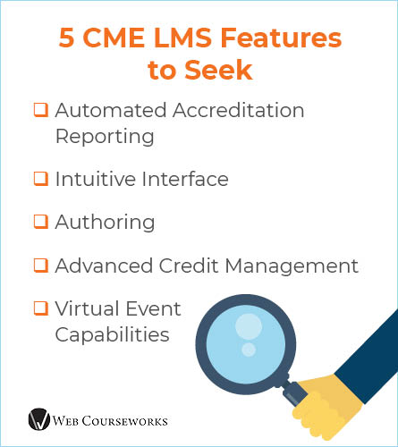 This graphic summarizes the five features to seek in your next CME LMS.