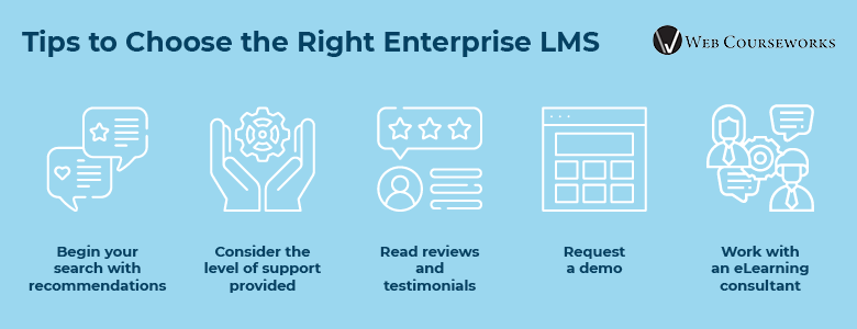 These are tips to choose the right enterprise LMS.