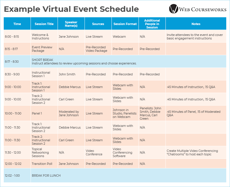 This graphic shows an example schedule when hosting a virtual conference.