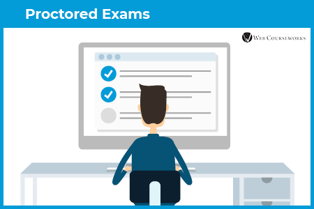 This graphic represents proctored exam eLearning assessments.